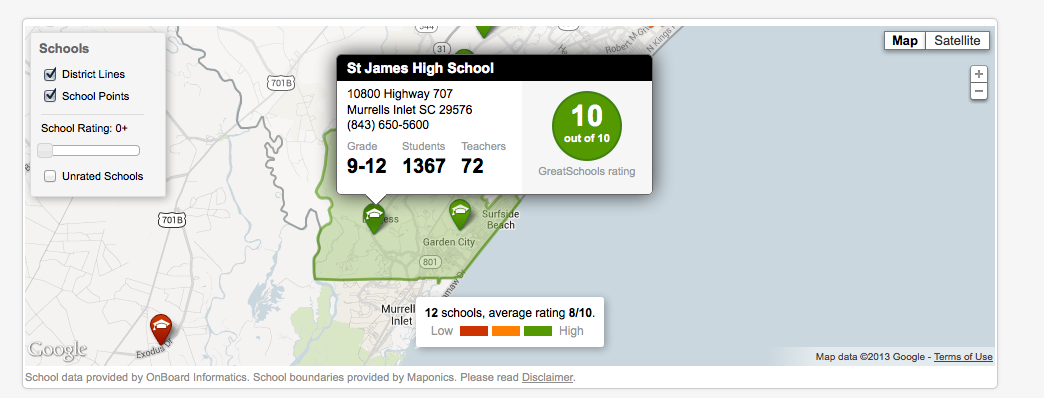 St James High School